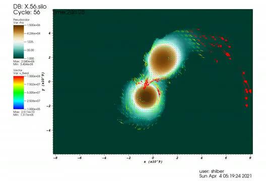 Der Advanced Astrophysics Code ist ein schnelles Modell für Sternkollisionen
