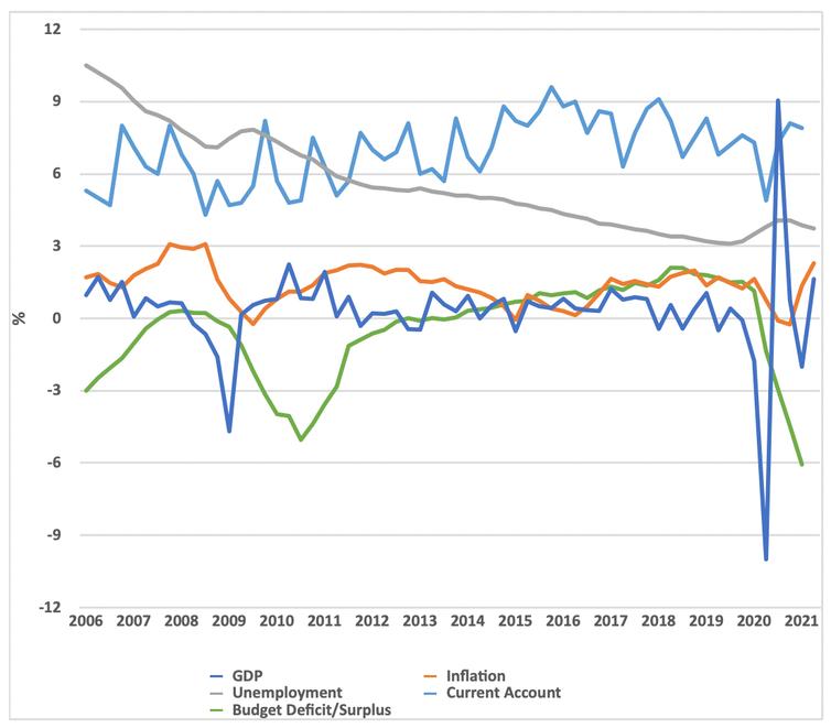 Grafik zur Wirtschaftsleistung Deutschlands unter Merkel