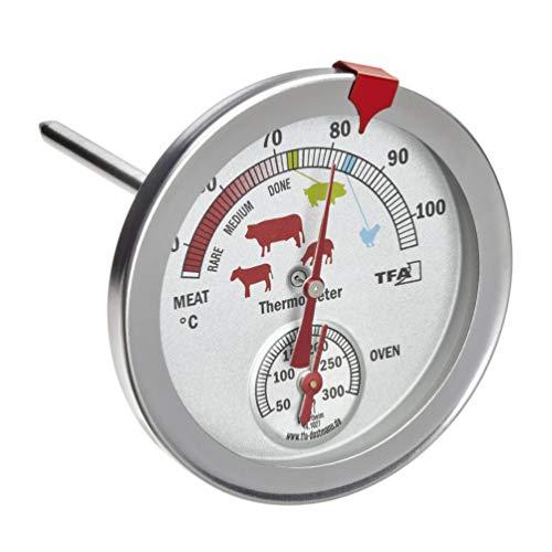 30 Le migliori recensioni di Termometro Da Forno testate e qualificate con guida all'acquisto